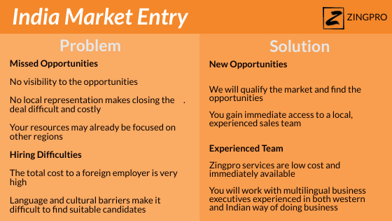 India Market Entry Problem and Solutions